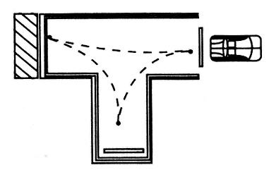 Bài 7: Ghép Xe Dọc Vào Nơi Đỗ – Bài Thi Bằng Lái B2