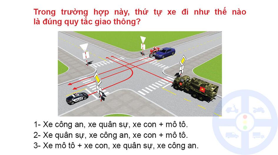 Trong trường hợp này, thứ tự xe đi như thế nào là đúng quy tắc giao thông?